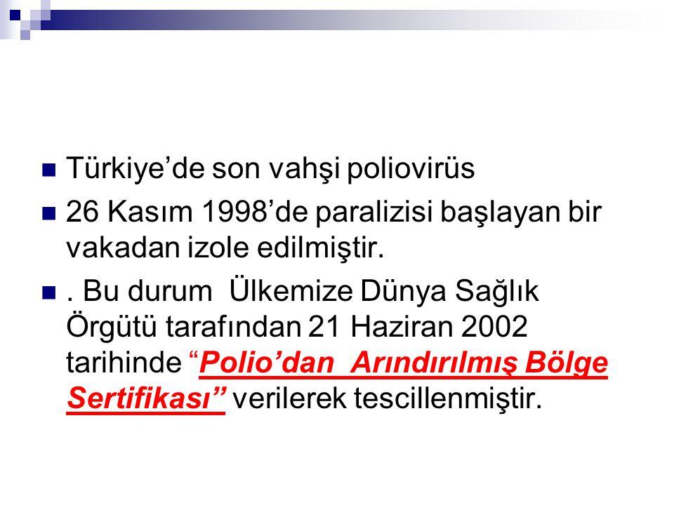 Türkiye'de son vahşi poliovirüs 26 Kasım 1998'de paralizisi başlayan bir vakadan izole edilmiştir..