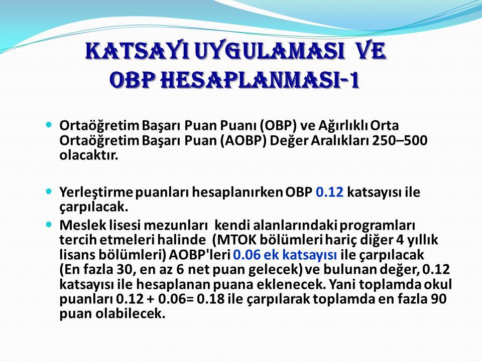 KATSAYI UYGULAMASI VE OBP HESAPLANMASI-1 Ortaöğretim Başarı Puan Puanı (OBP) ve Ağırlıklı Orta Ortaöğretim Başarı Puan (AOBP) Değer Aralıkları 250–500