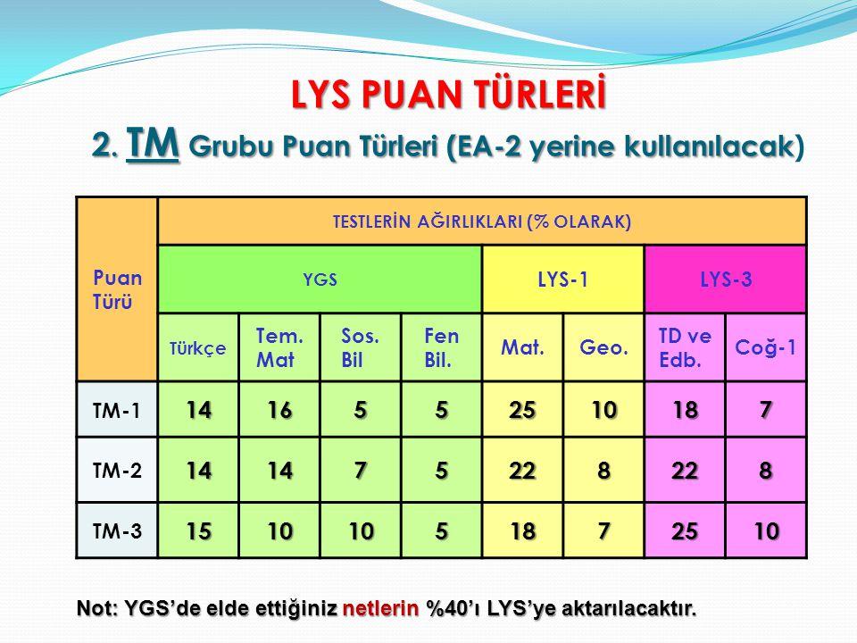 LYS PUAN TÜRLERİ 2. TM Grubu Puan Türleri (EA-2 yerine kullanılacak LYS PUAN TÜRLERİ 2. TM Grubu Puan Türleri (EA-2 yerine kullanılacak) Puan Türü TES