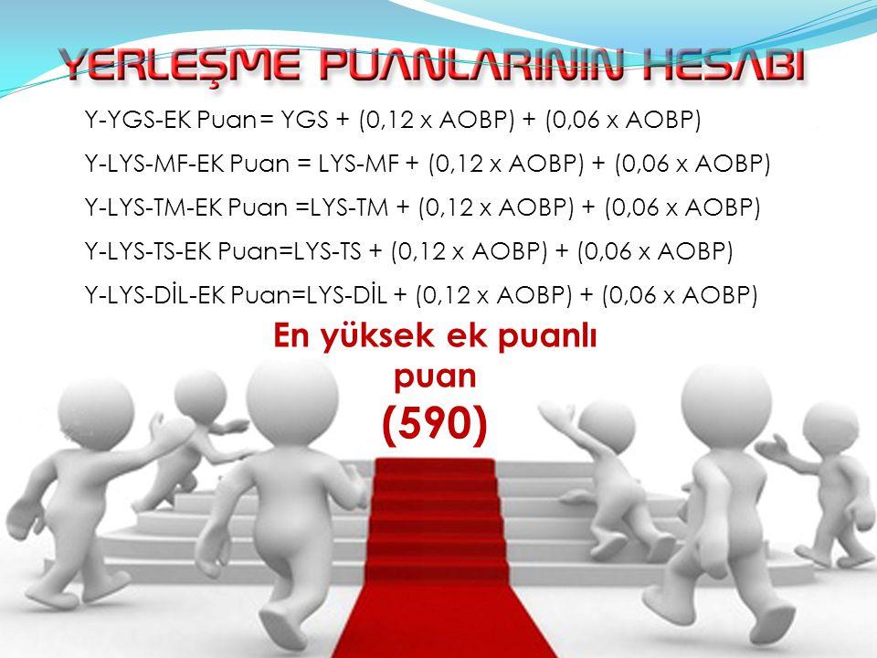 Y-YGS-EK Puan= YGS + (0,12 x AOBP) + (0,06 x AOBP) Y-LYS-MF-EK Puan = LYS-MF + (0,12 x AOBP) + (0,06 x AOBP) Y-LYS-TM-EK Puan =LYS-TM + (0,12 x AOBP)