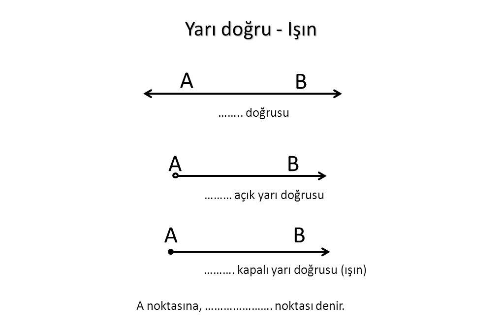 Yarı doğru - Işın B A …….. doğrusu AB ……… açık yarı doğrusu AB ………. kapalı yarı doğrusu (ışın) A noktasına, …………………. noktası denir.