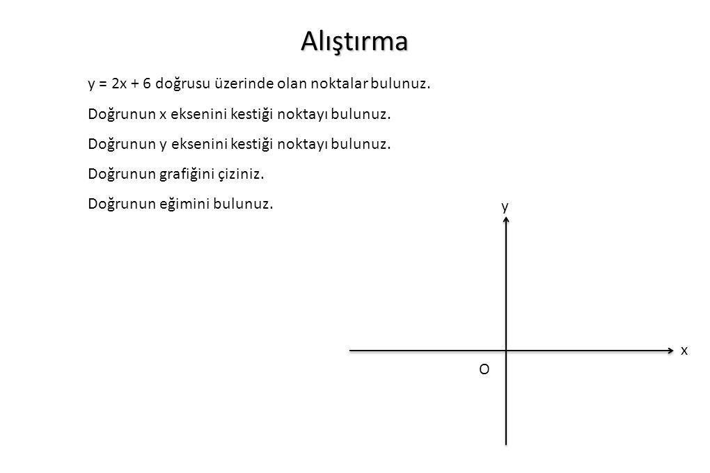 Alıştırma y = 2x + 6 doğrusu üzerinde olan noktalar bulunuz. Doğrunun x eksenini kestiği noktayı bulunuz. Doğrunun y eksenini kestiği noktayı bulunuz.