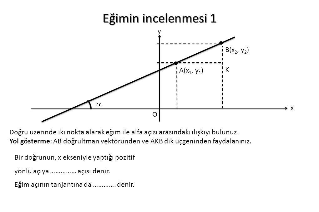 Eğimin incelenmesi 1 x y  O Doğru üzerinde iki nokta alarak eğim ile alfa açısı arasındaki ilişkiyi bulunuz. Yol gösterme: AB doğrultman vektöründen