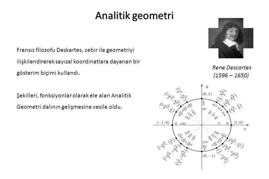 Analitik geometri Fransız filozofu Deskartes, cebir ile geometriyi ilişkilendirerek sayısal koordinatlara dayanan bir gösterim biçimi kullandı. Şekill