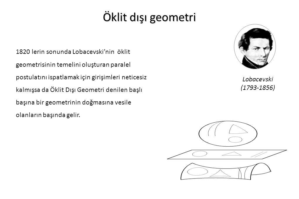 Öklit dışı geometri 1820 lerin sonunda Lobacevski'nin öklit geometrisinin temelini oluşturan paralel postulatını ispatlamak için girişimleri neticesiz