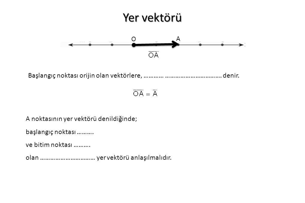 Yer vektörü O A Başlangıç noktası orijin olan vektörlere, ………… ……………………………. denir. A noktasının yer vektörü denildiğinde; başlangıç noktası ………. ve bi