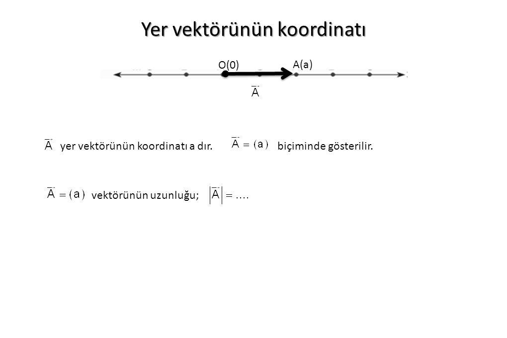 Yer vektörünün koordinatı O(0) A(a) yer vektörünün koordinatı a dır. biçiminde gösterilir. vektörünün uzunluğu;