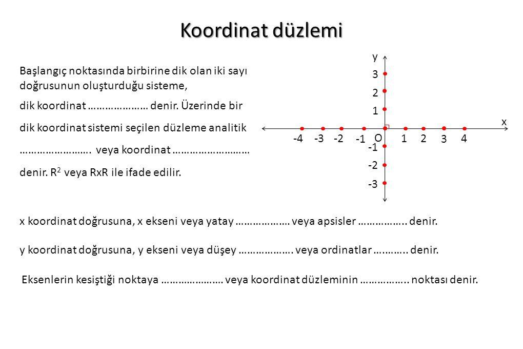 Koordinat düzlemi O x y 1 2 3 1 2 3 4-2-3-4 -2 -3 Başlangıç noktasında birbirine dik olan iki sayı doğrusunun oluşturduğu sisteme, dik koordinat ……………