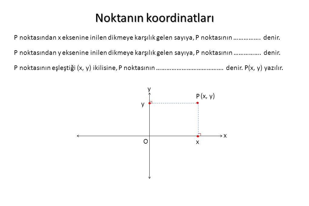Noktanın koordinatları O x y (x, y) P x y P noktasından x eksenine inilen dikmeye karşılık gelen sayıya, P noktasının ……………. denir. P noktasından y ek