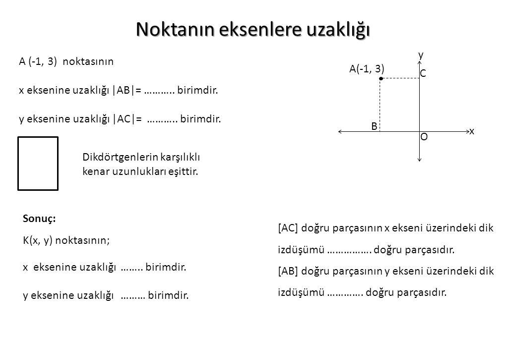 Noktanın eksenlere uzaklığı y x O A(-1, 3) Dikdörtgenlerin karşılıklı kenar uzunlukları eşittir. B C Sonuç: K(x, y) noktasının; x eksenine uzaklığı ……