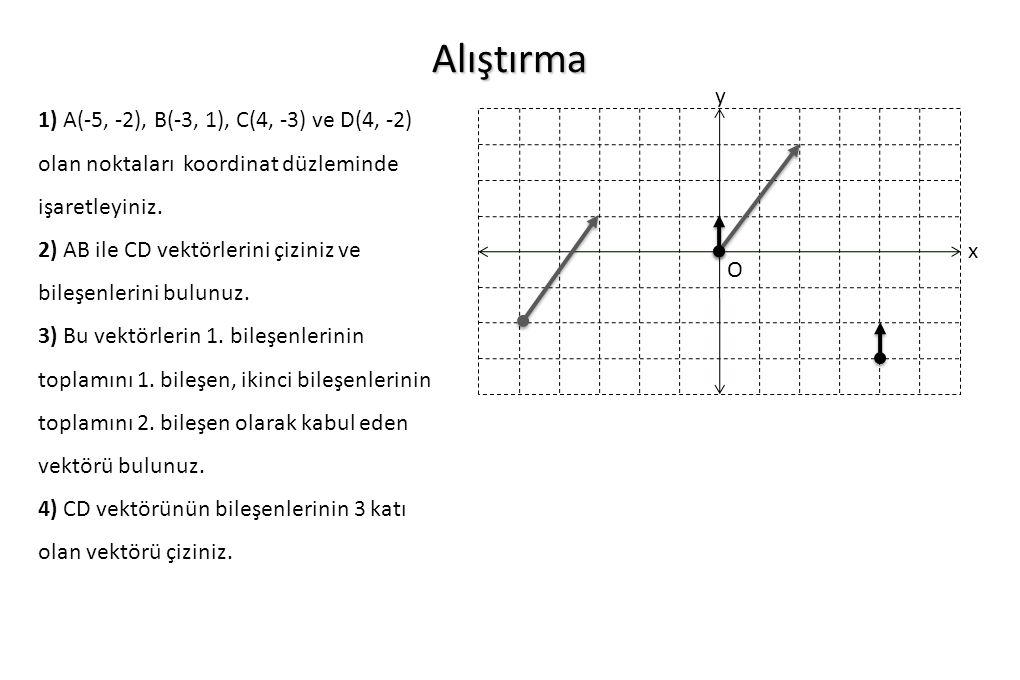 Alıştırma 1) A(-5, -2), B(-3, 1), C(4, -3) ve D(4, -2) olan noktaları koordinat düzleminde işaretleyiniz. 2) AB ile CD vektörlerini çiziniz ve bileşen