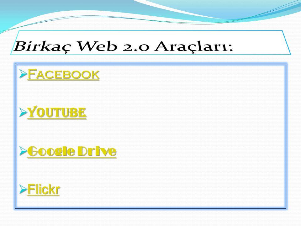 Facebook Facebook  YouTube YouTube  Google Drive Google Drive Google Drive  Flickr Flickr