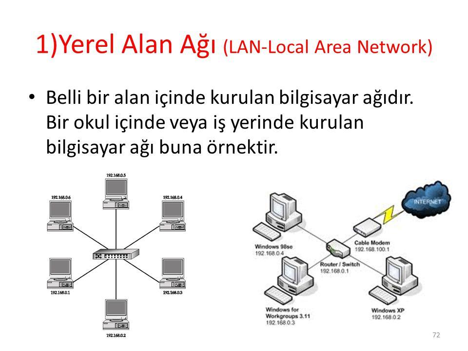 1)Yerel Alan Ağı (LAN-Local Area Network) Belli bir alan içinde kurulan bilgisayar ağıdır. Bir okul içinde veya iş yerinde kurulan bilgisayar ağı buna