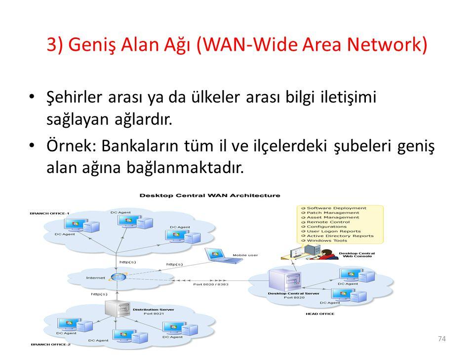 3) Geniş Alan Ağı (WAN-Wide Area Network) Şehirler arası ya da ülkeler arası bilgi iletişimi sağlayan ağlardır. Örnek: Bankaların tüm il ve ilçelerdek