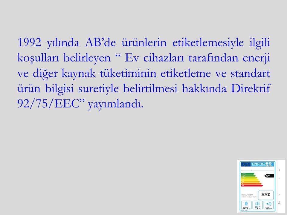 1992 yılında AB'de ürünlerin etiketlemesiyle ilgili koşulları belirleyen Ev cihazları tarafından enerji ve diğer kaynak tüketiminin etiketleme ve standart ürün bilgisi suretiyle belirtilmesi hakkında Direktif 92/75/EEC yayımlandı.