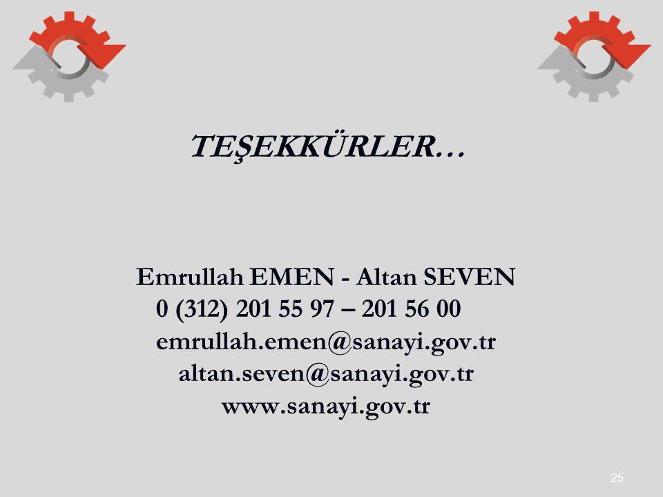 TEŞEKKÜRLER… Emrullah EMEN - Altan SEVEN 0 (312) 201 55 97 – 201 56 00 emrullah.emen@sanayi.gov.tr altan.seven@sanayi.gov.tr www.sanayi.gov.tr 25