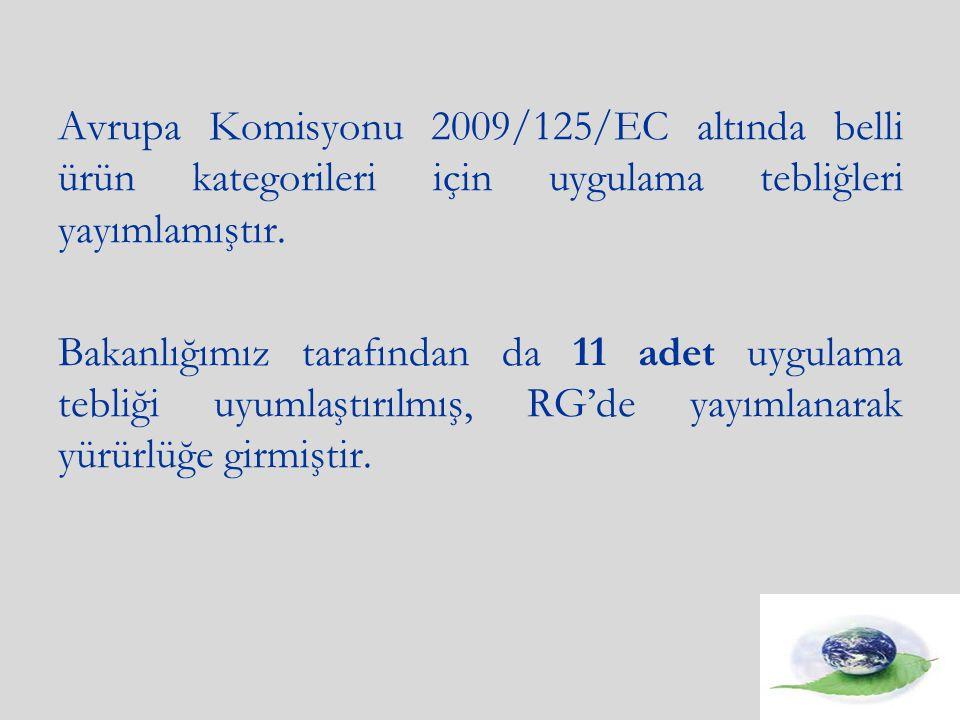 Avrupa Komisyonu 2009/125/EC altında belli ürün kategorileri için uygulama tebliğleri yayımlamıştır.