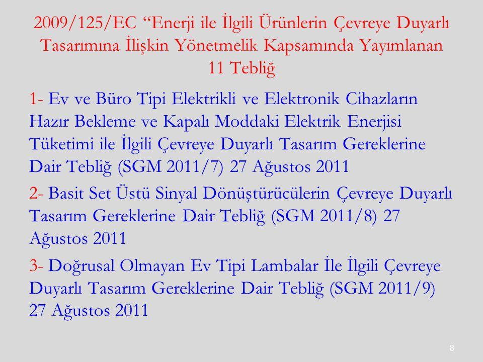 2009/125/EC Enerji ile İlgili Ürünlerin Çevreye Duyarlı Tasarımına İlişkin Yönetmelik Kapsamında Yayımlanan 11 Tebliğ 1- Ev ve Büro Tipi Elektrikli ve Elektronik Cihazların Hazır Bekleme ve Kapalı Moddaki Elektrik Enerjisi Tüketimi ile İlgili Çevreye Duyarlı Tasarım Gereklerine Dair Tebliğ (SGM 2011/7) 27 Ağustos 2011 2- Basit Set Üstü Sinyal Dönüştürücülerin Çevreye Duyarlı Tasarım Gereklerine Dair Tebliğ (SGM 2011/8) 27 Ağustos 2011 3- Doğrusal Olmayan Ev Tipi Lambalar İle İlgili Çevreye Duyarlı Tasarım Gereklerine Dair Tebliğ (SGM 2011/9) 27 Ağustos 2011 8