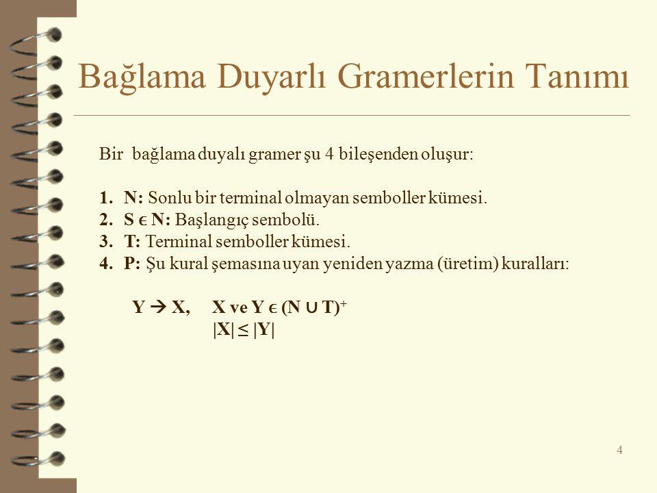 Bağlama Duyarlı Gramerlerin Tanımı 4 Bir bağlama duyalı gramer şu 4 bileşenden oluşur: 1.N: Sonlu bir terminal olmayan semboller kümesi. 2.S N: Başlan