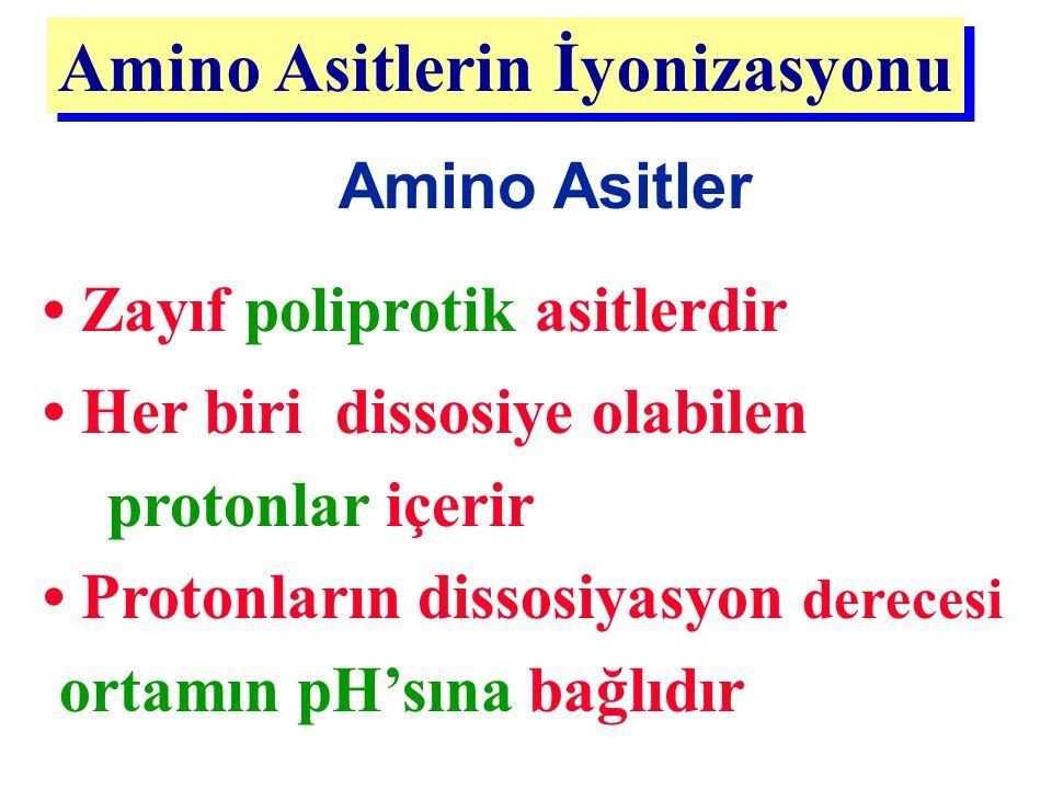 Amino Asitlerin İyonizasyonu Amino Asitler Zayıf poliprotik asitlerdir Her biri dissosiye olabilen protonlar içerir Protonların dissosiyasyon derecesi
