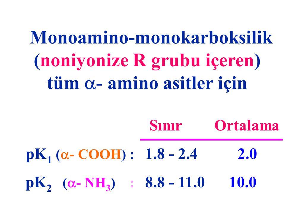 Monoamino-monokarboksilik (noniyonize R grubu içeren) tüm  - amino asitler için Sınır Ortalama pK 1 (  - COOH) : 1.8 - 2.4 2.0 pK 2 (  - NH 3 ) : 8