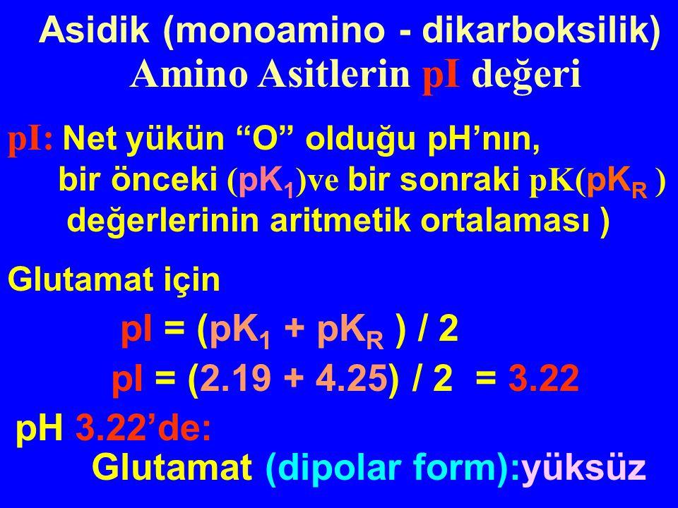 """Glutamat için pI = (pK 1 + pK R ) / 2 pI = (2.19 + 4.25) / 2 = 3.22 pH 3.22'de: Glutamat (dipolar form):yüksüz pI: Net yükün """"O"""" olduğu pH'nın, bir ön"""