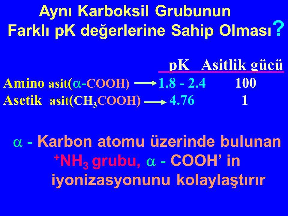 Aynı Karboksil Grubunun Farklı pK değerlerine Sahip Olması ? pK Asitlik gücü Amino asit (  - COOH) 1.8 - 2.4 100 Asetik asit ( CH 3 COOH ) 4.76 1  -