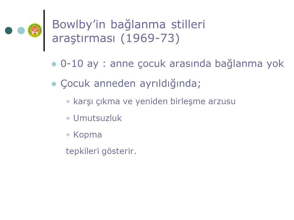 Bowlby'in bağlanma stilleri araştırması (1969-73) 0-10 ay : anne çocuk arasında bağlanma yok Çocuk anneden ayrıldığında; karşı çıkma ve yeniden birleşme arzusu Umutsuzluk Kopma tepkileri gösterir.