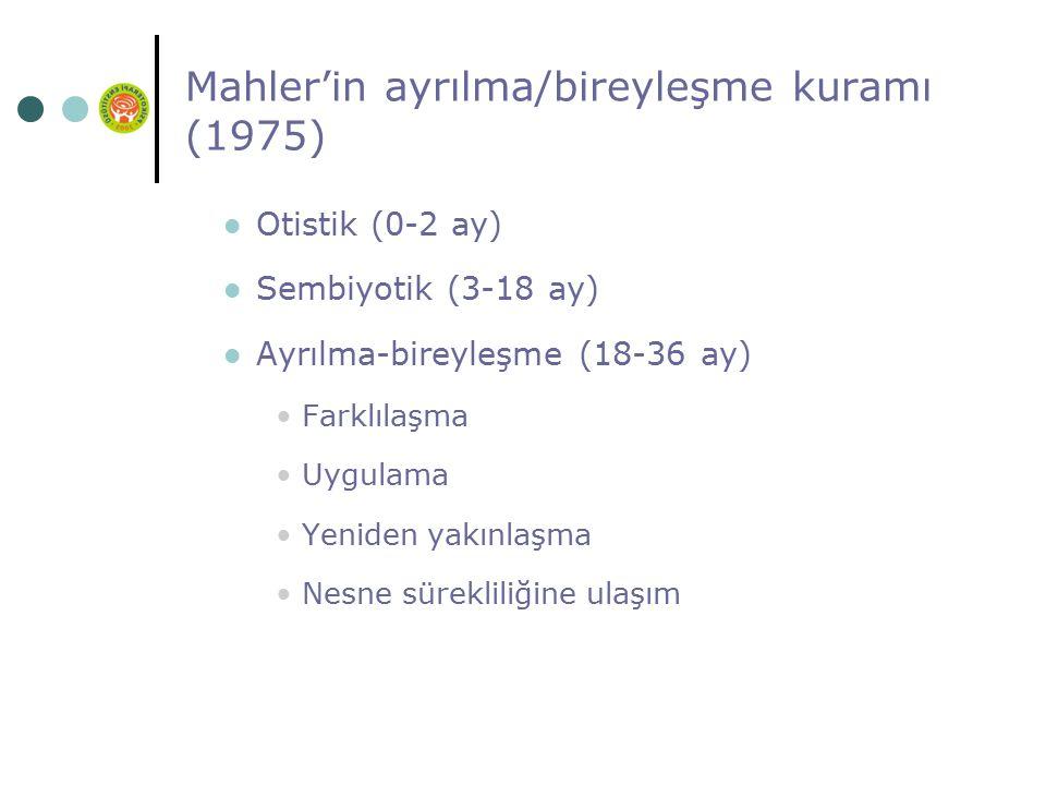 Mahler'in ayrılma/bireyleşme kuramı (1975) Otistik (0-2 ay) Sembiyotik (3-18 ay) Ayrılma-bireyleşme (18-36 ay) Farklılaşma Uygulama Yeniden yakınlaşma Nesne sürekliliğine ulaşım