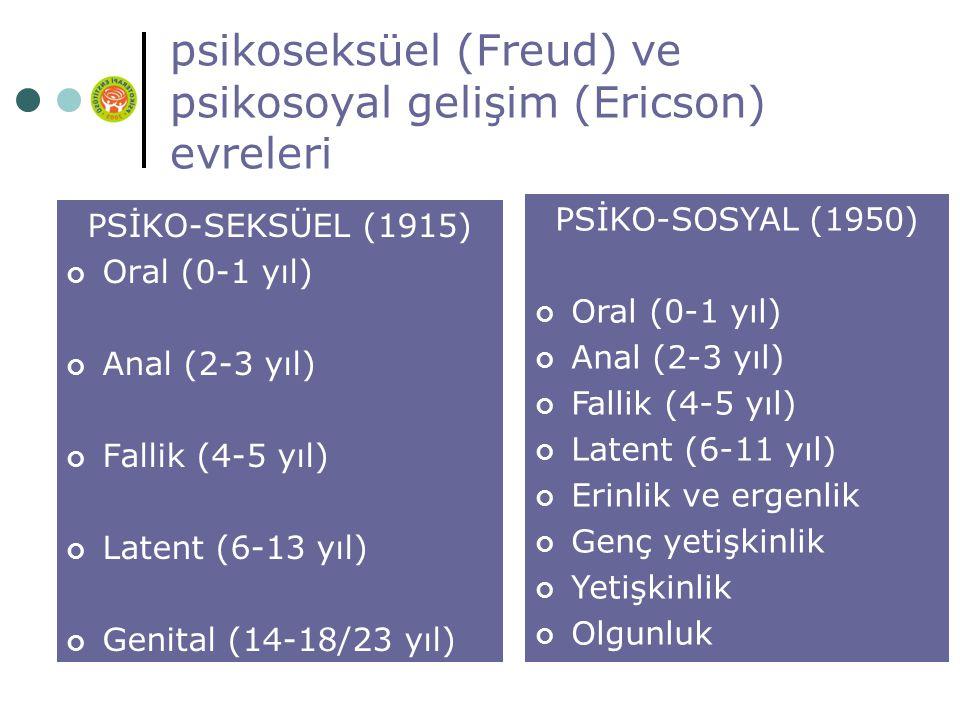 psikoseksüel (Freud) ve psikosoyal gelişim (Ericson) evreleri PSİKO-SEKSÜEL (1915) Oral (0-1 yıl) Anal (2-3 yıl) Fallik (4-5 yıl) Latent (6-13 yıl) Genital (14-18/23 yıl) PSİKO-SOSYAL (1950) Oral (0-1 yıl) Anal (2-3 yıl) Fallik (4-5 yıl) Latent (6-11 yıl) Erinlik ve ergenlik Genç yetişkinlik Yetişkinlik Olgunluk