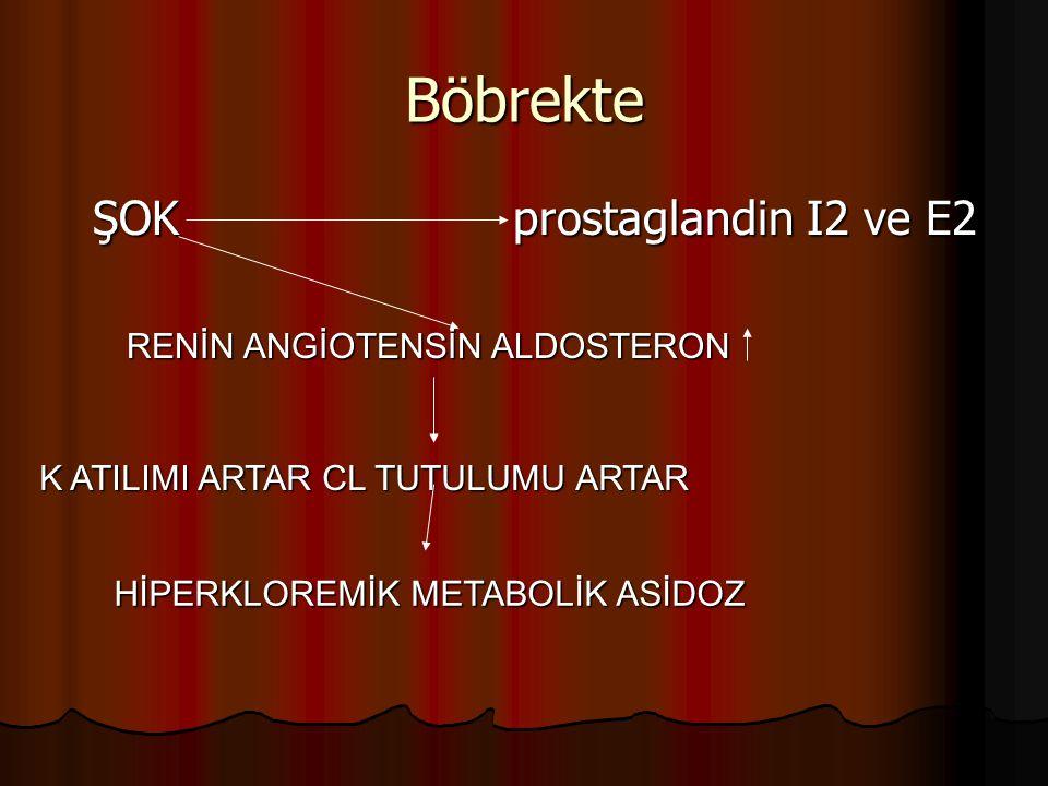 Böbrekte ŞOK prostaglandin I2 ve E2 ŞOK prostaglandin I2 ve E2 K ATILIMI ARTAR CL TUTULUMU ARTAR HİPERKLOREMİK METABOLİK ASİDOZ RENİN ANGİOTENSİN ALDO