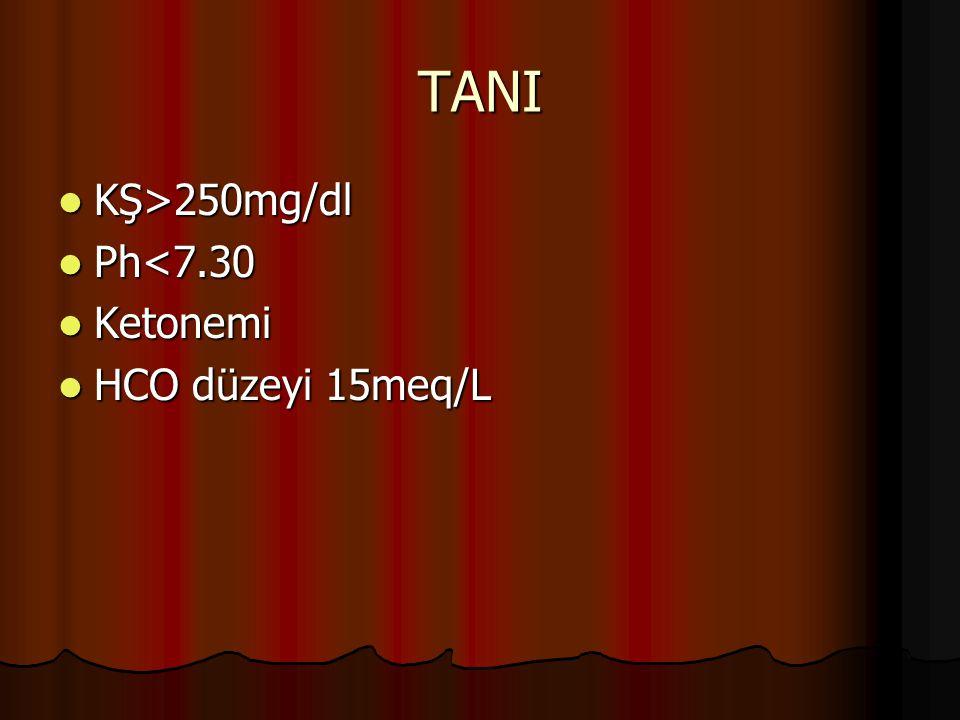 TANI KŞ>250mg/dl KŞ>250mg/dl Ph<7.30 Ph<7.30 Ketonemi Ketonemi HCO düzeyi 15meq/L HCO düzeyi 15meq/L