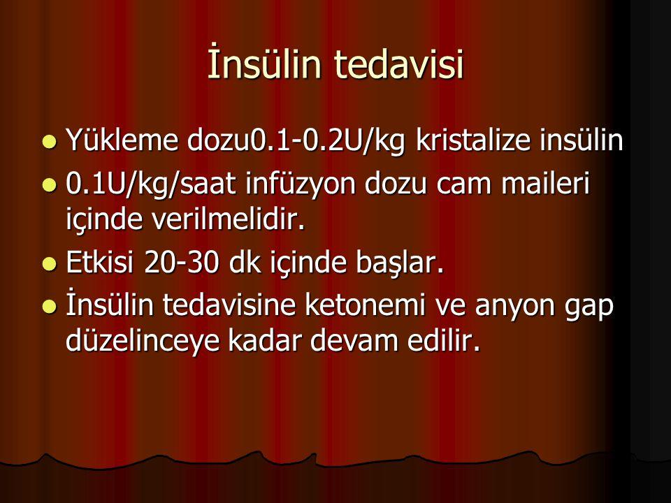 İnsülin tedavisi Yükleme dozu0.1-0.2U/kg kristalize insülin Yükleme dozu0.1-0.2U/kg kristalize insülin 0.1U/kg/saat infüzyon dozu cam maileri içinde v
