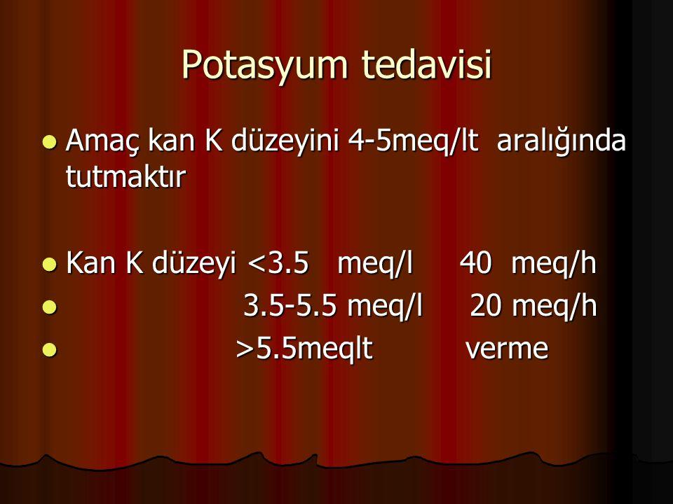 Potasyum tedavisi Amaç kan K düzeyini 4-5meq/lt aralığında tutmaktır Amaç kan K düzeyini 4-5meq/lt aralığında tutmaktır Kan K düzeyi <3.5 meq/l 40 meq