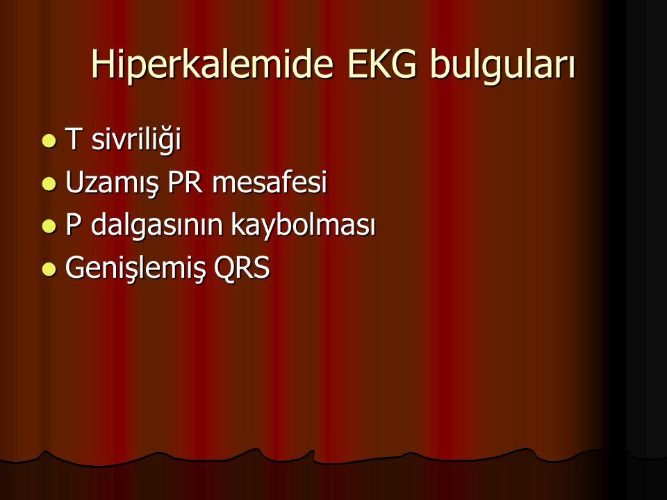 Hiperkalemide EKG bulguları T sivriliği T sivriliği Uzamış PR mesafesi Uzamış PR mesafesi P dalgasının kaybolması P dalgasının kaybolması Genişlemiş Q
