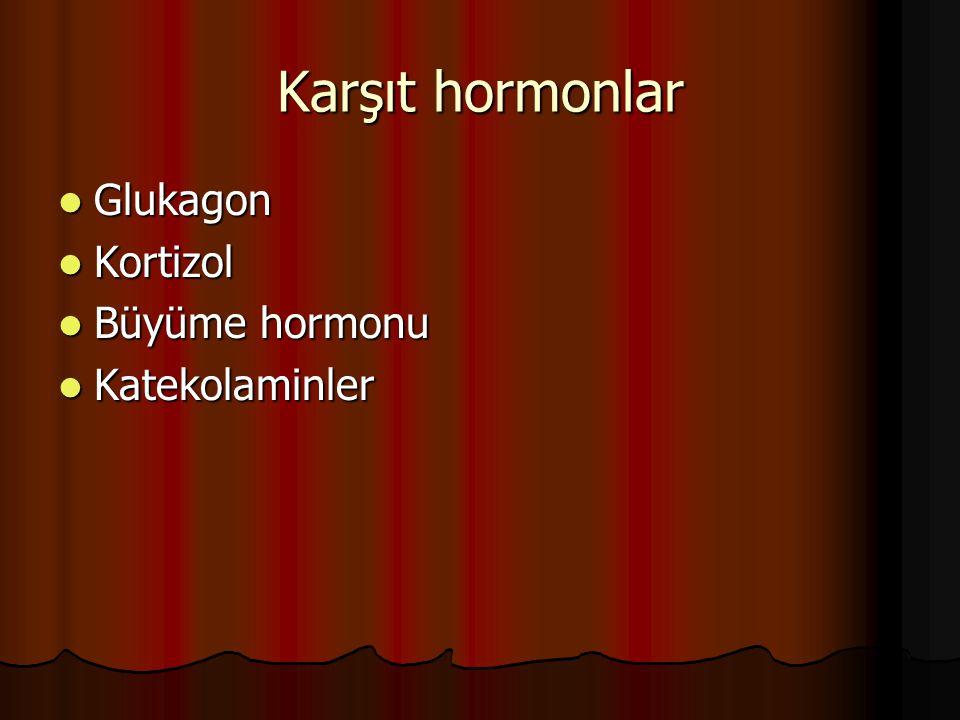 Karşıt hormon etkileri Karşıt hormon etkileri Karaciğerde glikojen yıkımını arttırır,kan glukoz düzeyini yükseltirler Trigliseritleri serbest yağ asidi ve gliserole çevirirler ve gliserole çevirirler Kanda artan gliserol ve aminoasit düzeyleri kan şekerini daha da arttırırlar