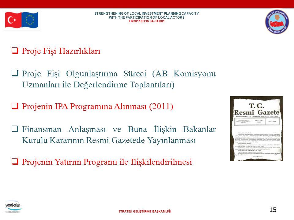 15  Proje Fişi Hazırlıkları  Proje Fişi Olgunlaştırma Süreci (AB Komisyonu Uzmanları ile Değerlendirme Toplantıları)  Projenin IPA Programına Alınm