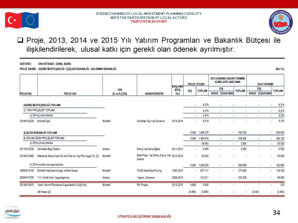 STRATEJİ GELİŞTİRME BAŞKANLIĞI 34  Proje, 2013, 2014 ve 2015 Yılı Yatırım Programları ve Bakanlık Bütçesi ile ilişkilendirilerek, ulusal katkı için g