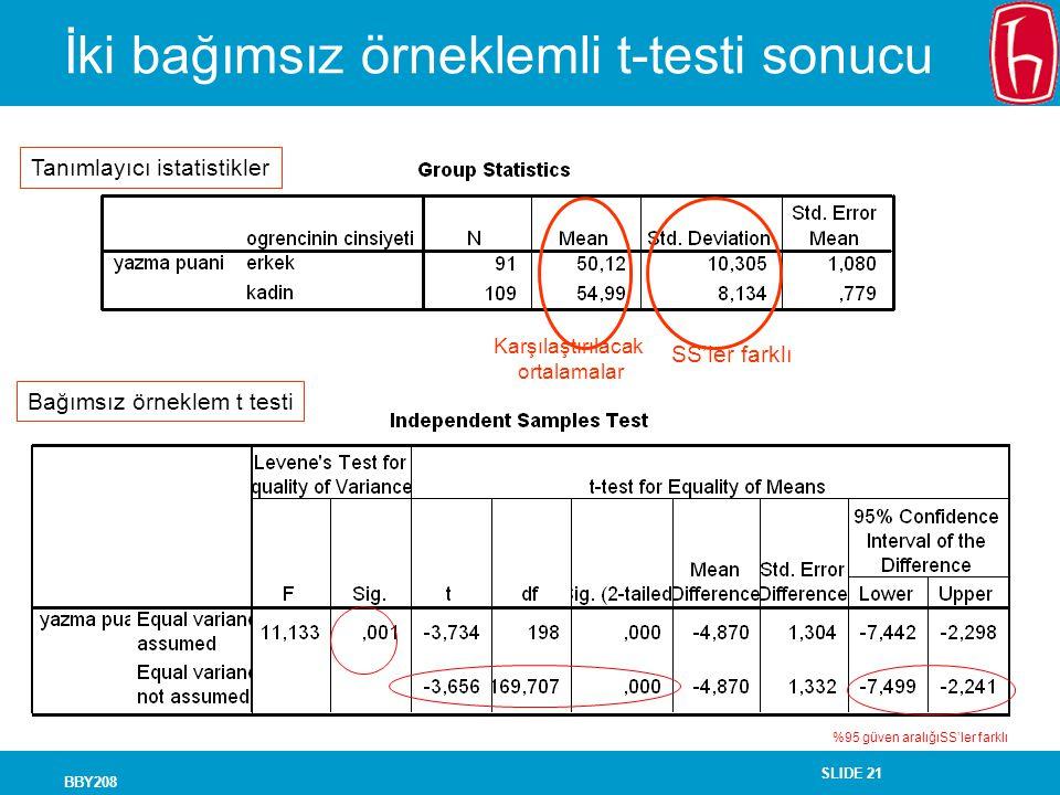 SLIDE 21 BBY208 İki bağımsız örneklemli t-testi sonucu Karşılaştırılacak ortalamalar SS'ler farklı Tanımlayıcı istatistikler %95 güven aralığıSS'ler farklı Bağımsız örneklem t testi