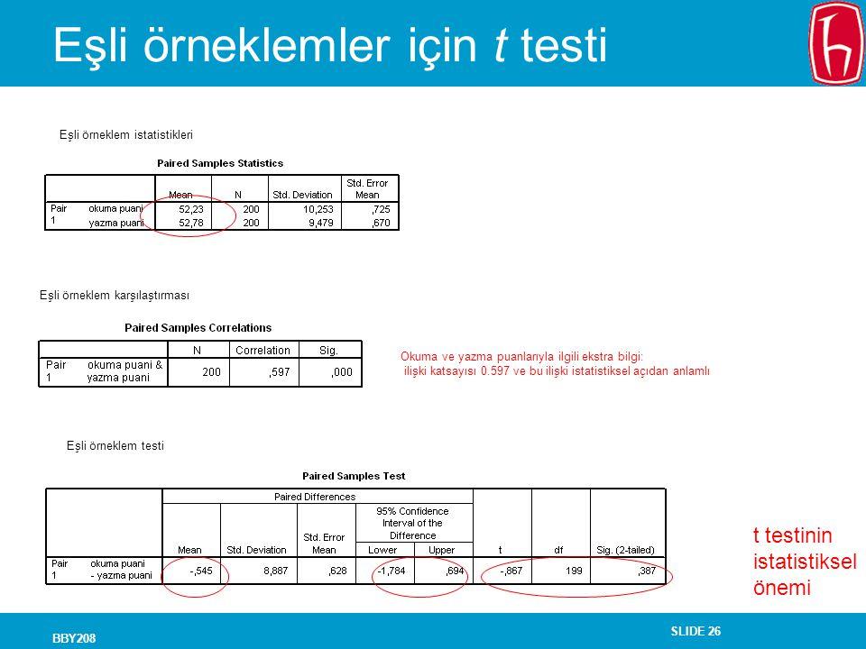 SLIDE 26 BBY208 Eşli örneklemler için t testi Eşli örneklem istatistikleri Eşli örneklem karşılaştırması Okuma ve yazma puanlarıyla ilgili ekstra bilgi: ilişki katsayısı 0.597 ve bu ilişki istatistiksel açıdan anlamlı Eşli örneklem testi t testinin istatistiksel önemi