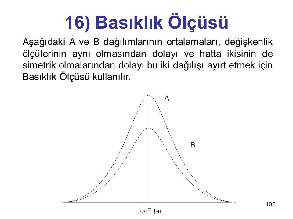 102 16) Basıklık Ölçüsü Aşağıdaki A ve B dağılımlarının ortalamaları, değişkenlik ölçülerinin aynı olmasından dolayı ve hatta ikisinin de simetrik olm