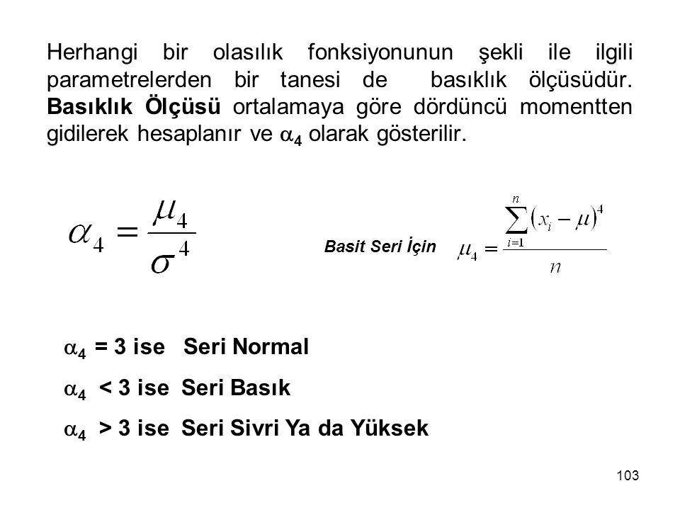 103 Herhangi bir olasılık fonksiyonunun şekli ile ilgili parametrelerden bir tanesi de basıklık ölçüsüdür. Basıklık Ölçüsü ortalamaya göre dördüncü mo