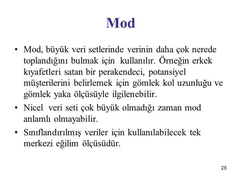 25 Mod Mod, büyük veri setlerinde verinin daha çok nerede toplandığını bulmak için kullanılır.