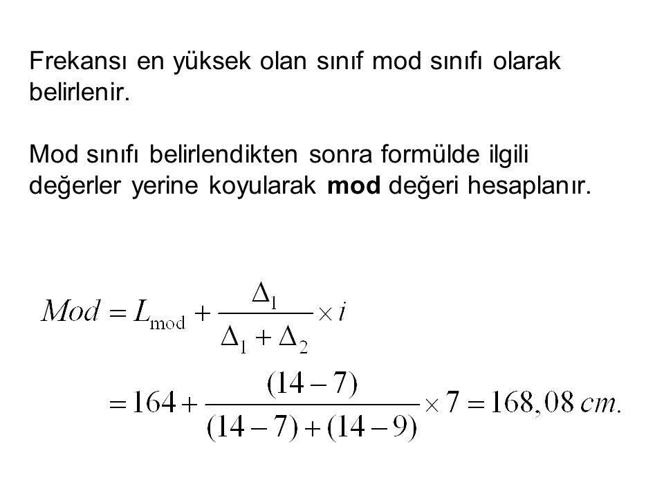 Frekansı en yüksek olan sınıf mod sınıfı olarak belirlenir. Mod sınıfı belirlendikten sonra formülde ilgili değerler yerine koyularak mod değeri hesap