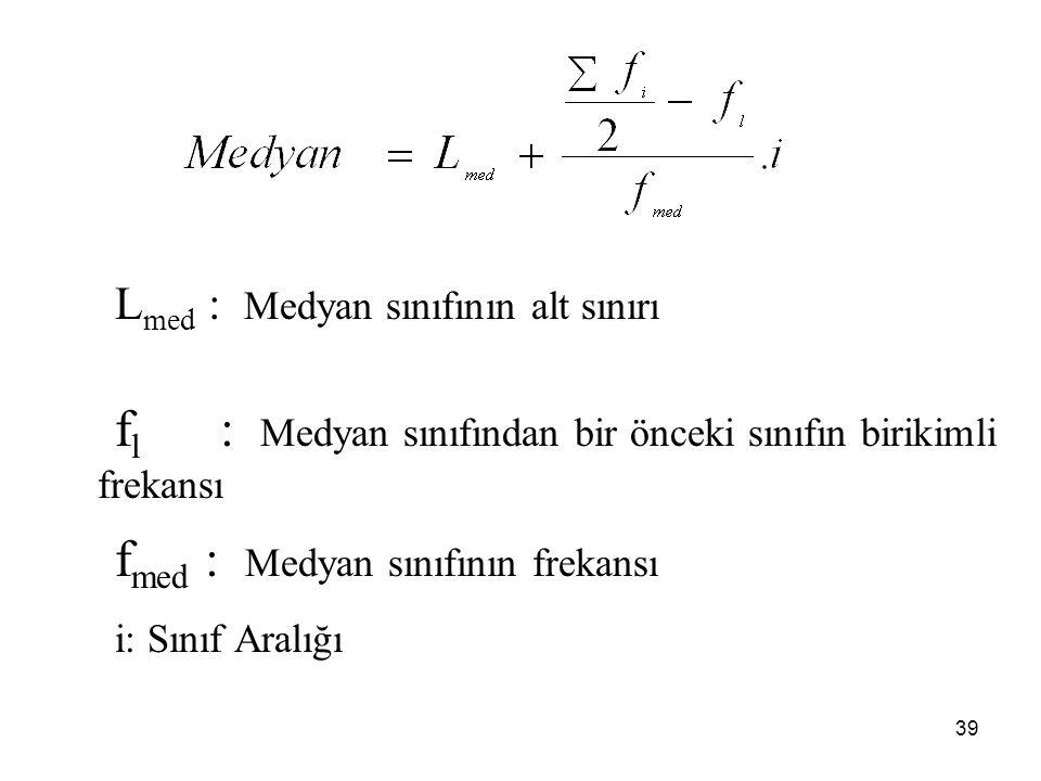 39 L med : Medyan sınıfının alt sınırı f l : Medyan sınıfından bir önceki sınıfın birikimli frekansı f med : Medyan sınıfının frekansı i: Sınıf Aralığı