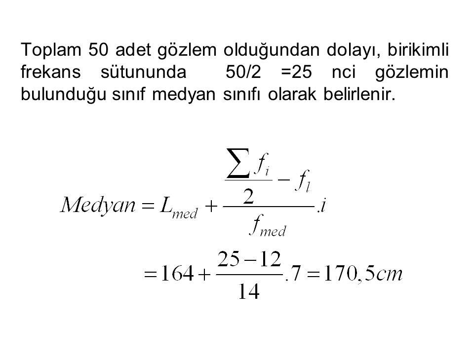 Toplam 50 adet gözlem olduğundan dolayı, birikimli frekans sütununda 50/2 =25 nci gözlemin bulunduğu sınıf medyan sınıfı olarak belirlenir.