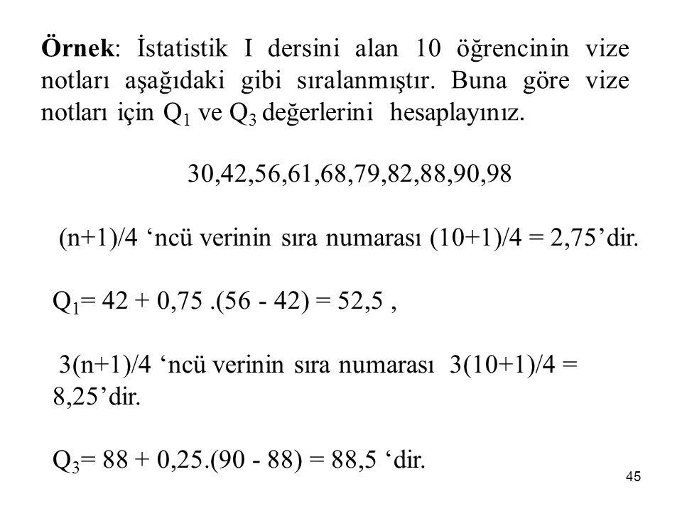 45 Örnek: İstatistik I dersini alan 10 öğrencinin vize notları aşağıdaki gibi sıralanmıştır. Buna göre vize notları için Q 1 ve Q 3 değerlerini hesapl