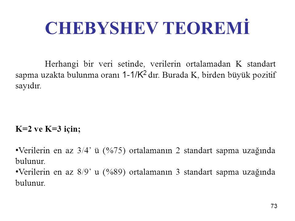 73 CHEBYSHEV TEOREMİ Herhangi bir veri setinde, verilerin ortalamadan K standart sapma uzakta bulunma oranı 1-1/K 2 dır. Burada K, birden büyük poziti