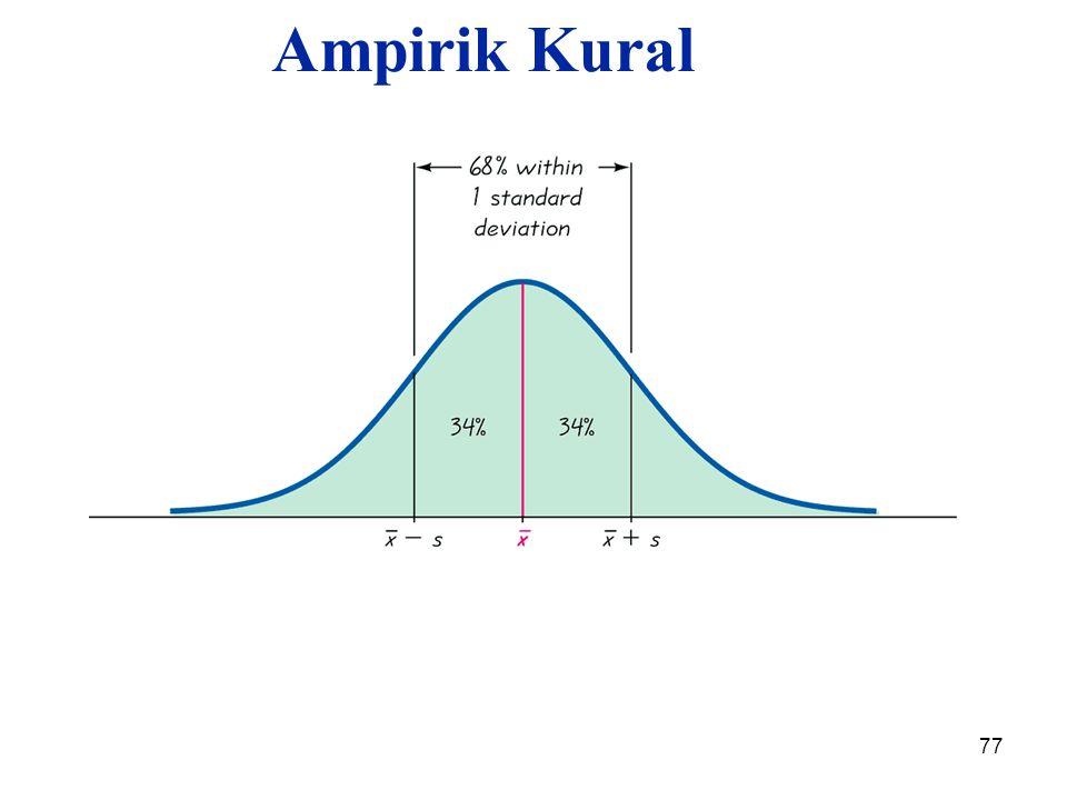 77 Ampirik Kural