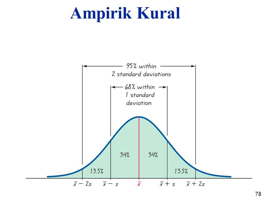 78 Ampirik Kural
